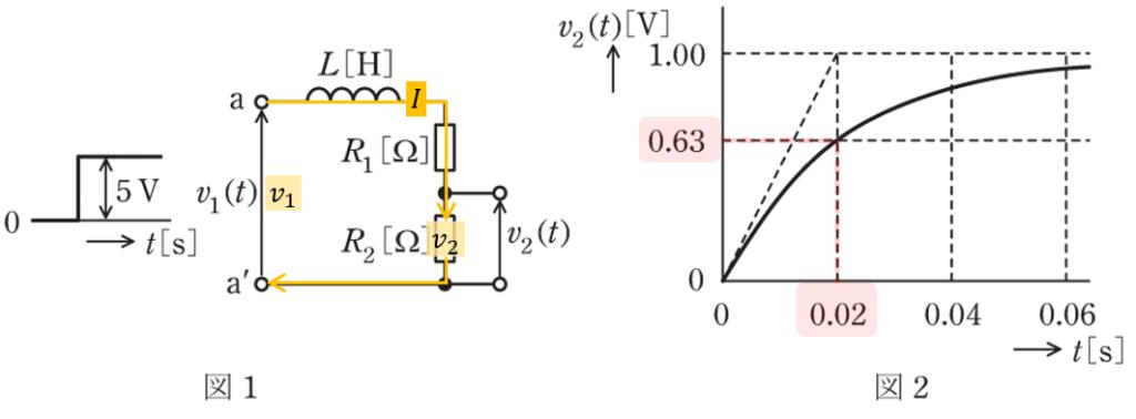2019年の第三種電気主任技術者試験で機械科目問13で出題されたステップ電圧と出力を表す図に電流と時定数を記入した図2