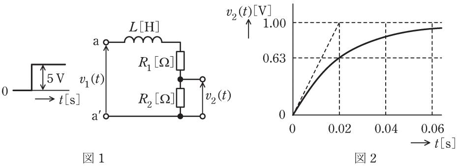 2019年の第三種電気主任技術者試験で機械科目問13で出題されたステップ電圧と出力を表す図