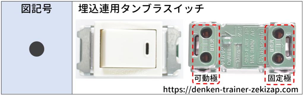 埋込連用タンブラスイッチの図記号と実物写真