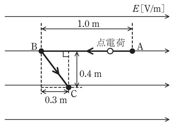 電験三種2020理論問1の平等電界図