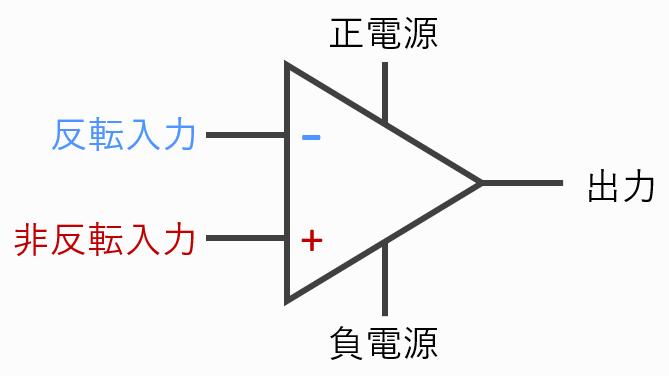 電験三種2020理論問13の図(演算増幅器とは)
