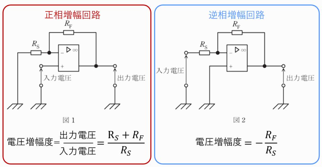 電験三種2020理論問13の図(演算増幅器を用いた回路)